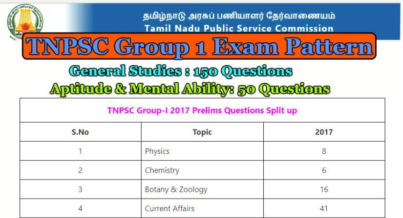 TNPSC Group 1 Exam Pattern 2019-2020