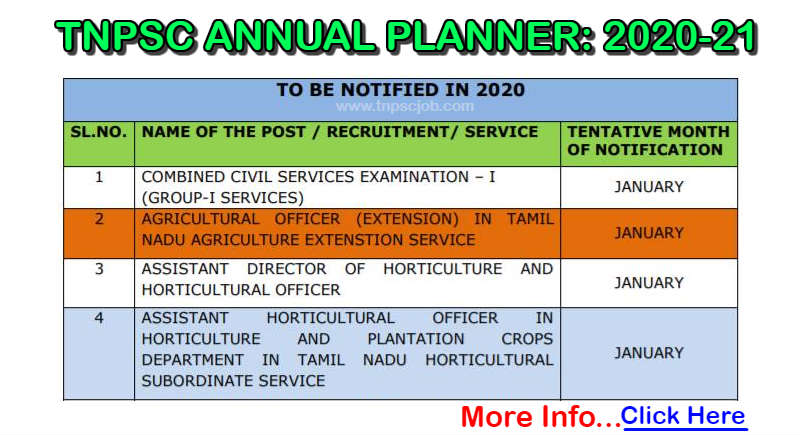 TNPSC Annual Planner 2020 to 2021