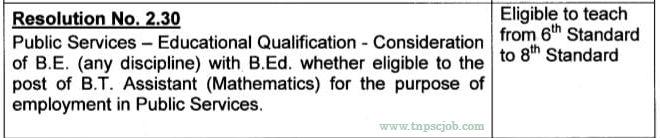 TET Eligibility Details