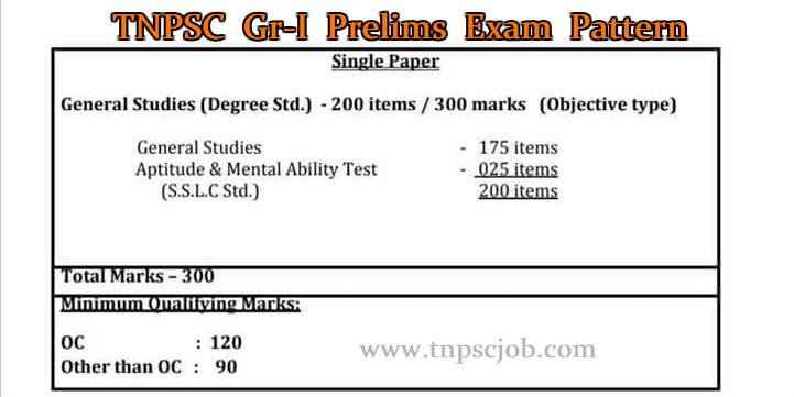 TNPSC Group 1 Exam Pattern 2020 - 2021