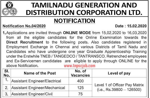 TNEB Assistant Engineer Recruitment Notification 2020