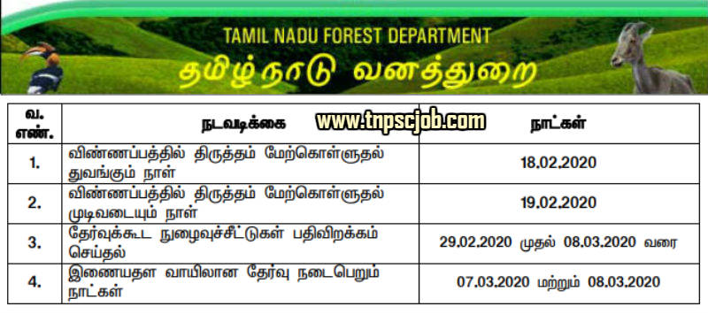 TNFUSRC Forester Forest Guard Exam Date 2020