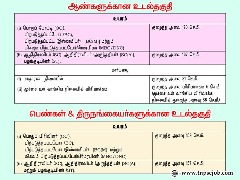 TNUSRB Police Constable Exam Physical Standards 2020