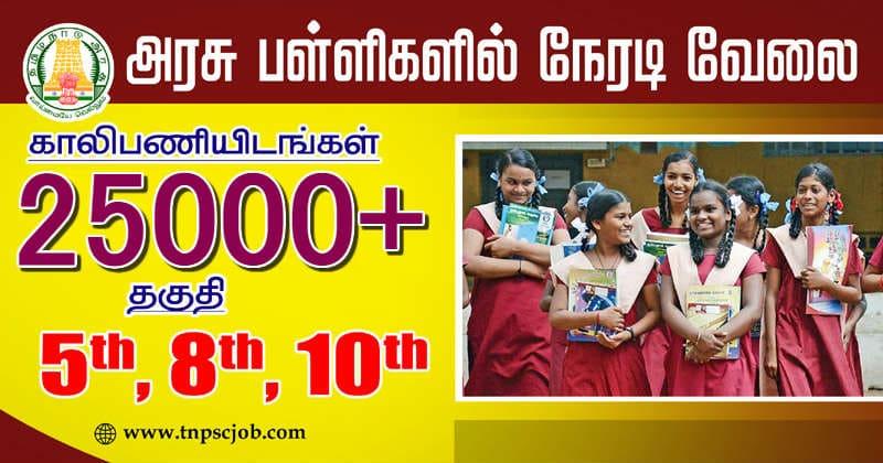 Tamilnadu Anganwadi Jobs 2020