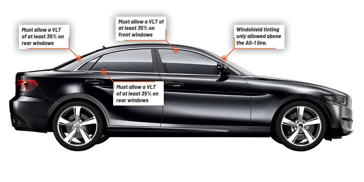 North Carolina Tint Laws For Nc Vehicles Tnt Glass Tinting