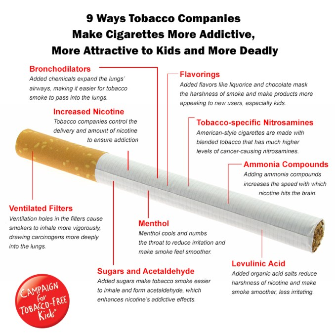 New Report Details How Tobacco Companies Have Made Cigarettes More ...