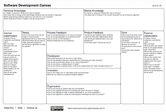 Software Development Canvas - Thumbnail