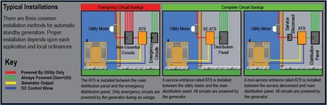 100 amp asco 185 series automatic transfer switch nema 1 enclosure
