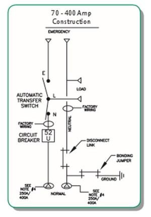 200 Amp ASCO 300 Service Entrance Rated Automatic Transfer