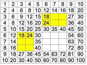 6x3 e 6x4