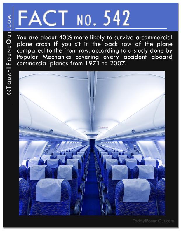 TIFO Quick Fact 542