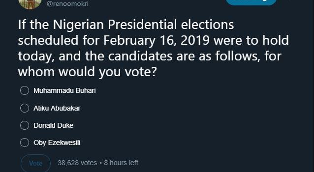 Atiku garners massive votes in Reno Omokri's online poll
