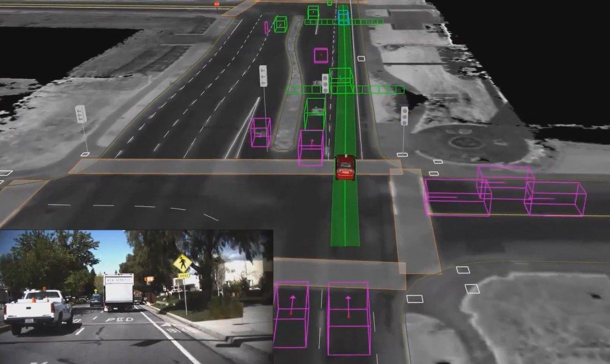 El coche autónomo sigue avanzando, ahora detecta gestos de los ciclistas