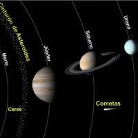 Nuevos planetas en el Sistema Solar