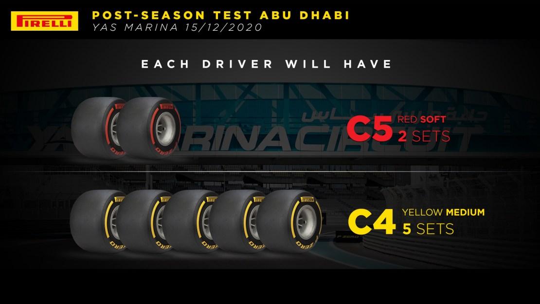 Pirelli Abu Dhabi test 2020