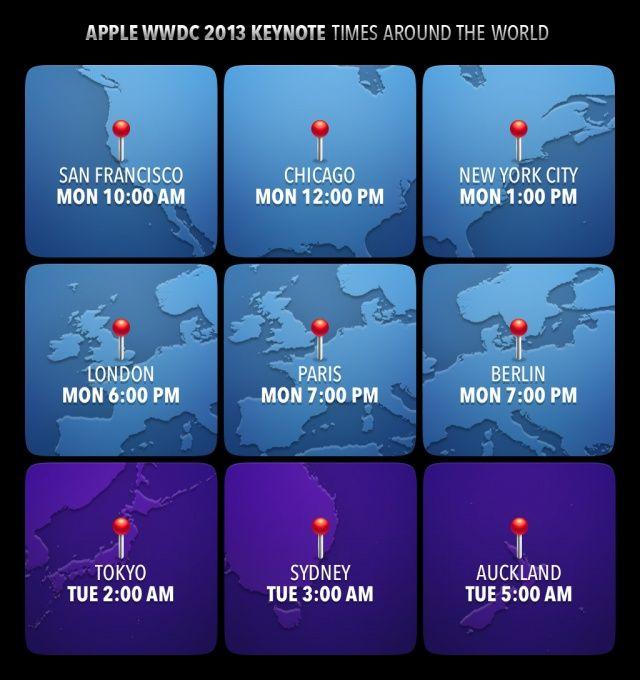 WWDC 2013 Timezone Infographic