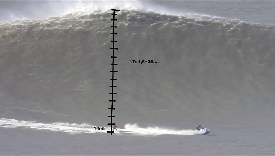 altura de las olas
