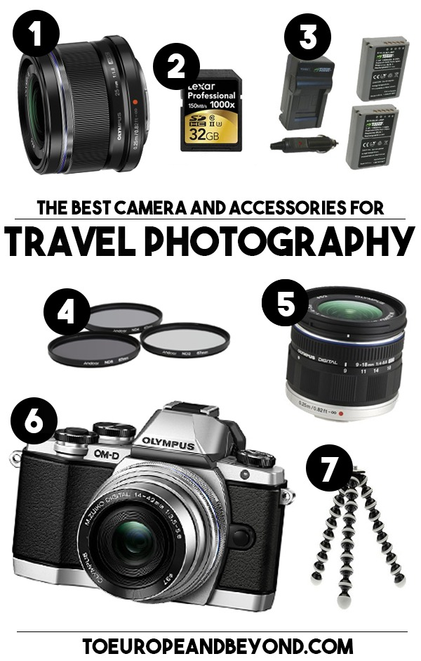 travel photography camera