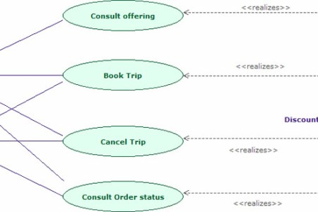 Context diagram vs use case diagram full hd pictures 4k ultra diagrams goal goodwinmetals co diagrams the c model for software architecture a uml class diagram universal business language v use case diagram system ccuart Images
