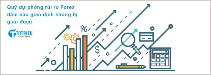 Quỹ dự phòng rủi ro Forex