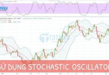 Stochastic Oscillator ứng dụng trong giao dịch Forex