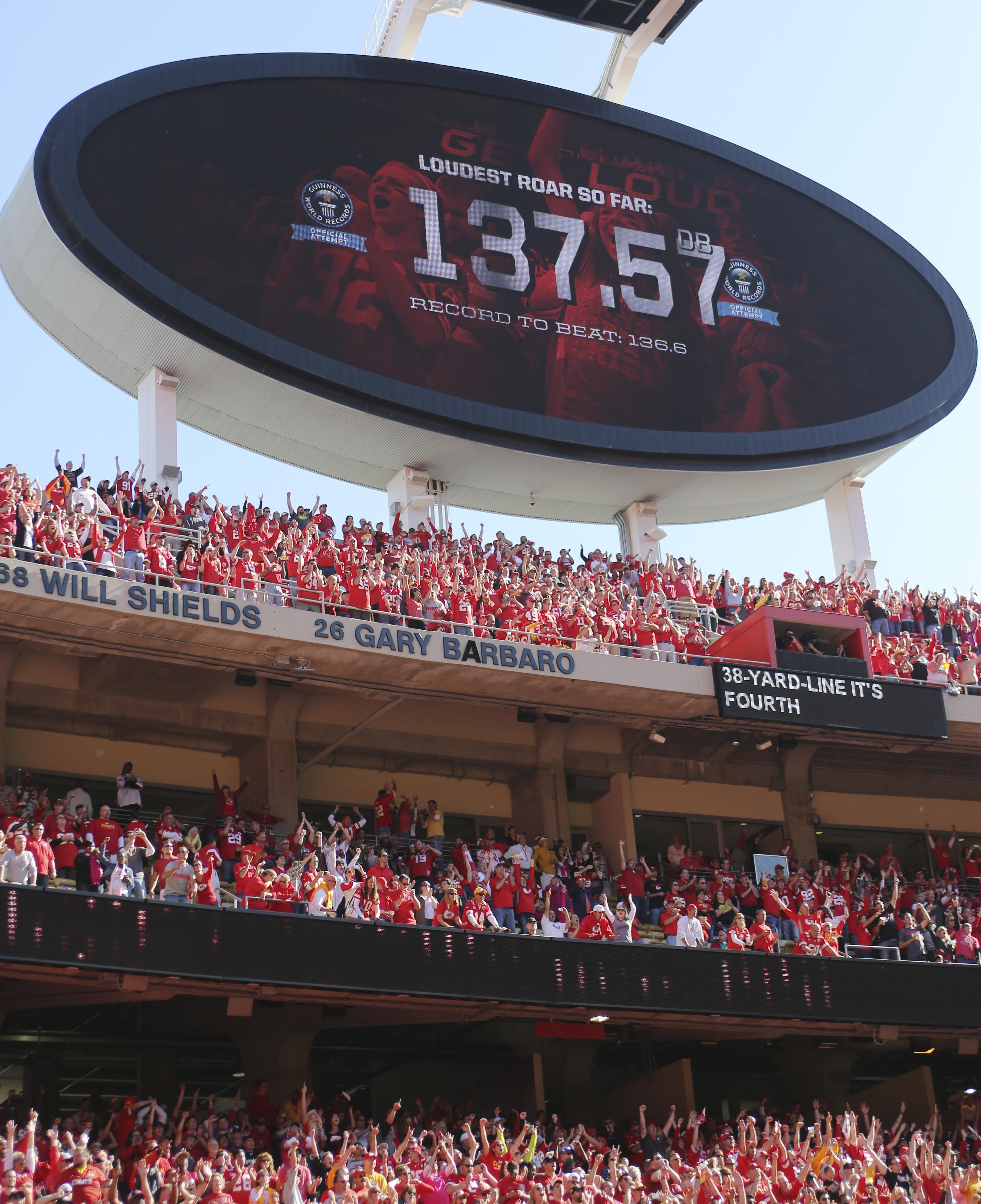 Arrowhead Stadium Sets Record For Noise Level The Blade