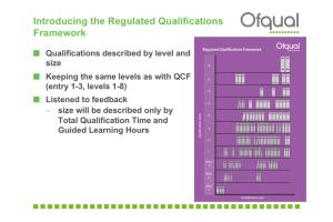 Regulated Qualification Framework