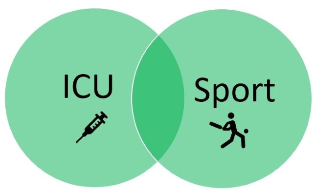 Where ICU overlaps with sports nutrition