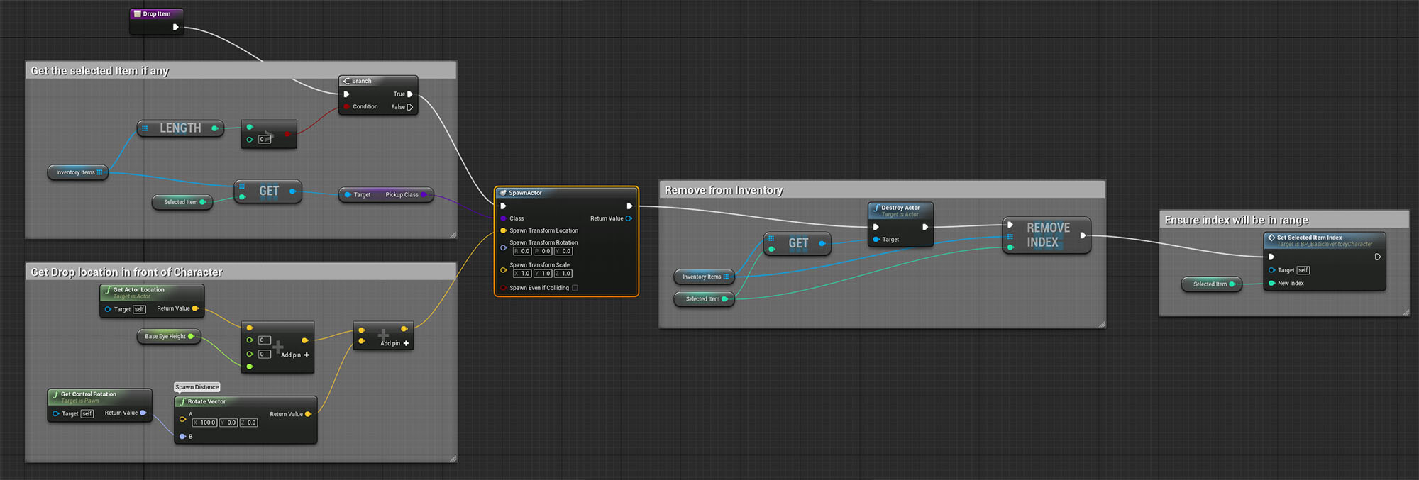 Tutorial basic inventory system in blueprint tom looman character function dropitem malvernweather Gallery