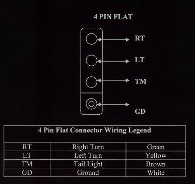 4 pin flat neg