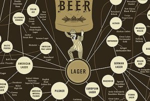 Siete afiches para cerveceros-05