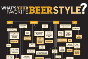 Siete afiches para cerveceros-06