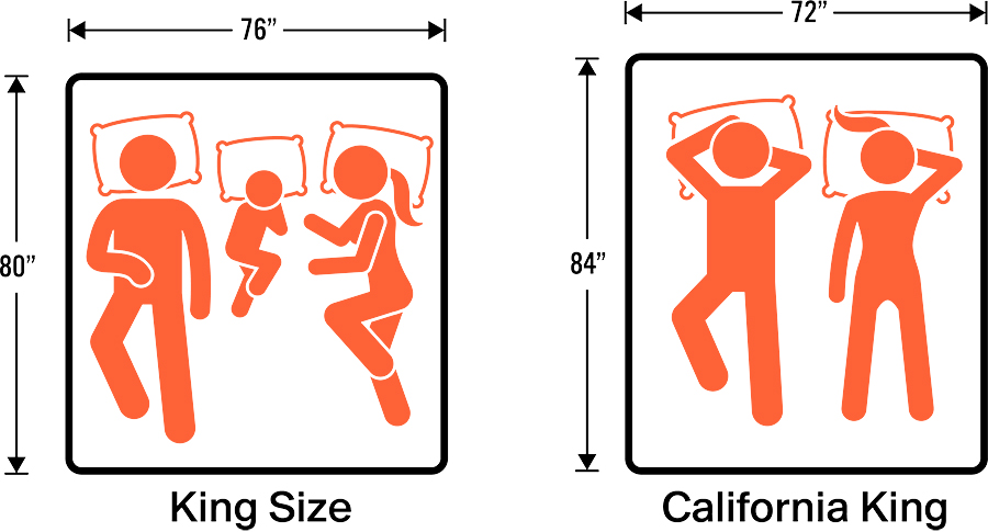 Size difference between king and california king comforter Bed Linen King Vs California King Tomorrow Sleep King Vs California King Complete Mattress Size Guide Comparison
