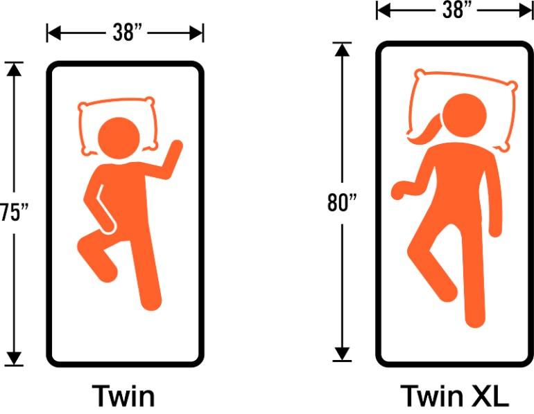 Twin Vs Twin Xl Complete Mattress Size Guide Comparison