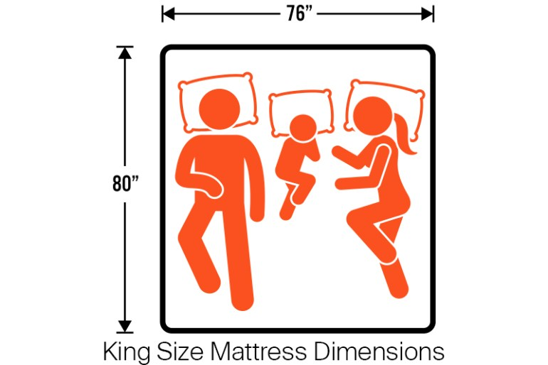 "King Size Mattress Dimensions = 76"" x 80"""