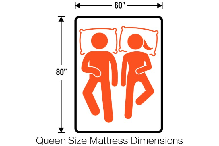 "Queen Size Mattress Dimensions = 60"" x 80"""