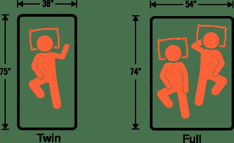 Twin vs Full Size Mattress