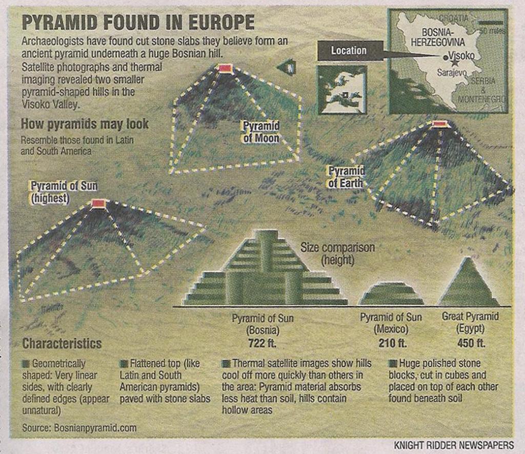 https://i2.wp.com/www.tomorrowstarted.com/wp-content/uploads/2011/08/bosnian_pyramid6-1024x885.jpg