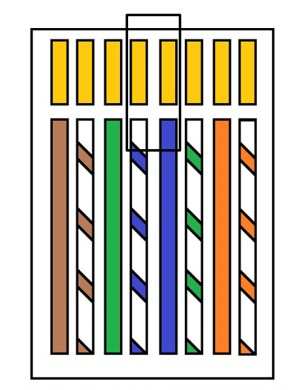 ether: CAT6 cable and its wire order by color