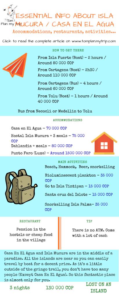 essential info about Isla mUCURA CASA EN EL AGUA