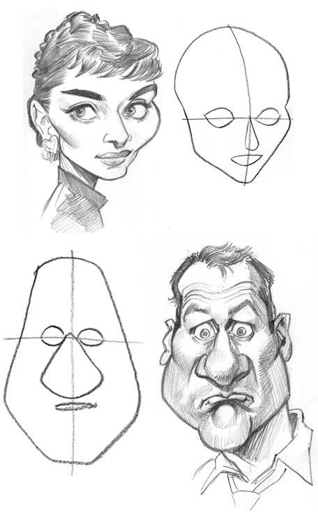 Basics caricature draw facial project technique
