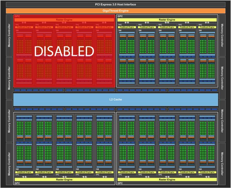 GeForce GTX 1080 Block Diagram FINAL