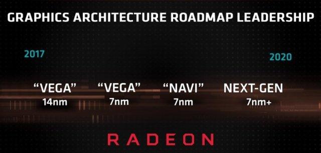 """amd-gpu-roadmap-4e0341eefb2824047ba72d24671ab8df0 И если вы ЛЮБИТЕ положить немного """"Дзен"""", также в GPU?"""