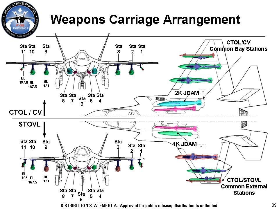 I cacciambombardieriLockheed Martin F-35