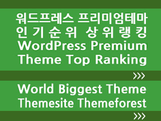 Popular Wordpress Best 55 - Last Week