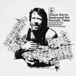08112012: Quando Chuck Norris cade..