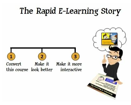 A hard look at Rapid eLearning | Tony Bates