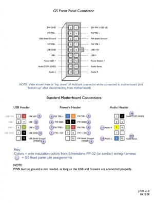 BoomR's twist on the G5 Front Panel Quick Guide | Page 2