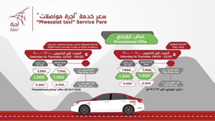 Oman Taxi Fare Services