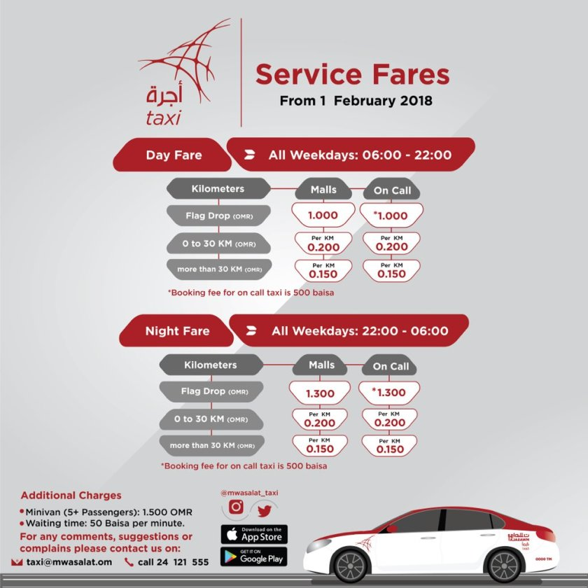 Mwasalat Taxi Oman Oman Taxi Charges revised